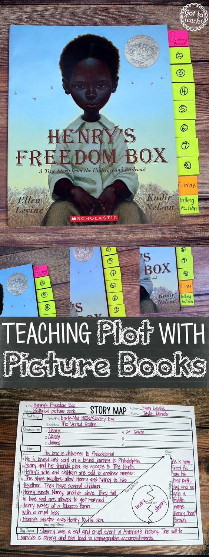 当你使用图画书时,教给你的学生剧情元素会容易得多。图画书是打破这一切的完美媒介。
