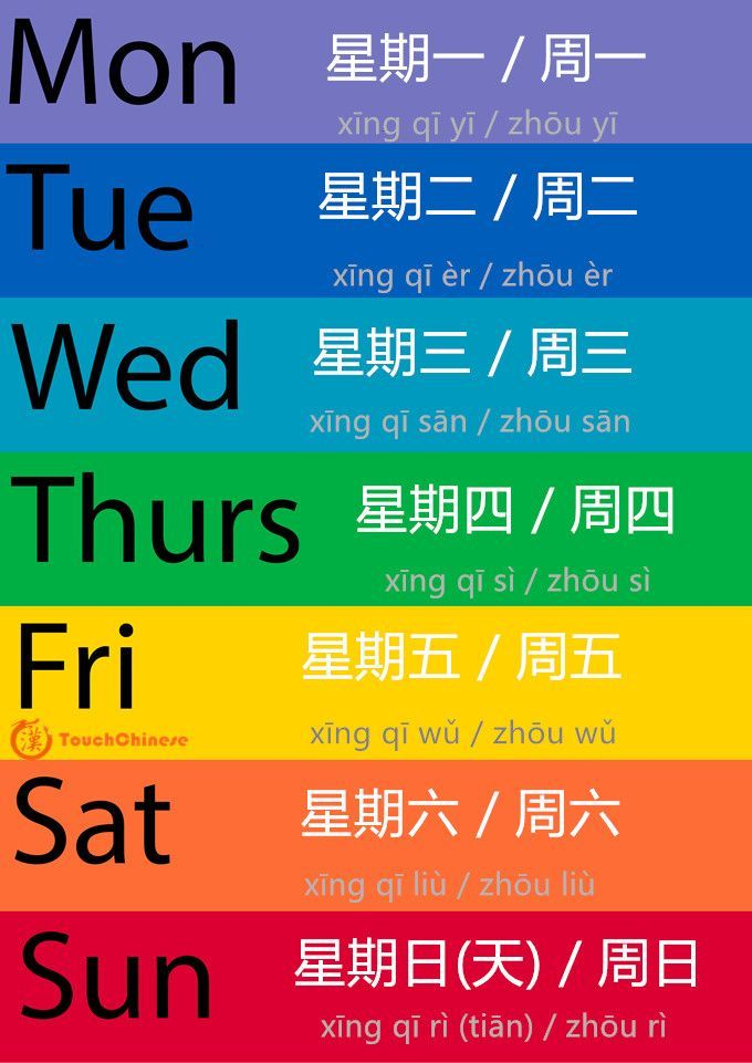 There are two ways to say week in #Chinese, 星期 and 周. The order matters:  一星期 = 一周 one week 星期一 = 周一 Monday