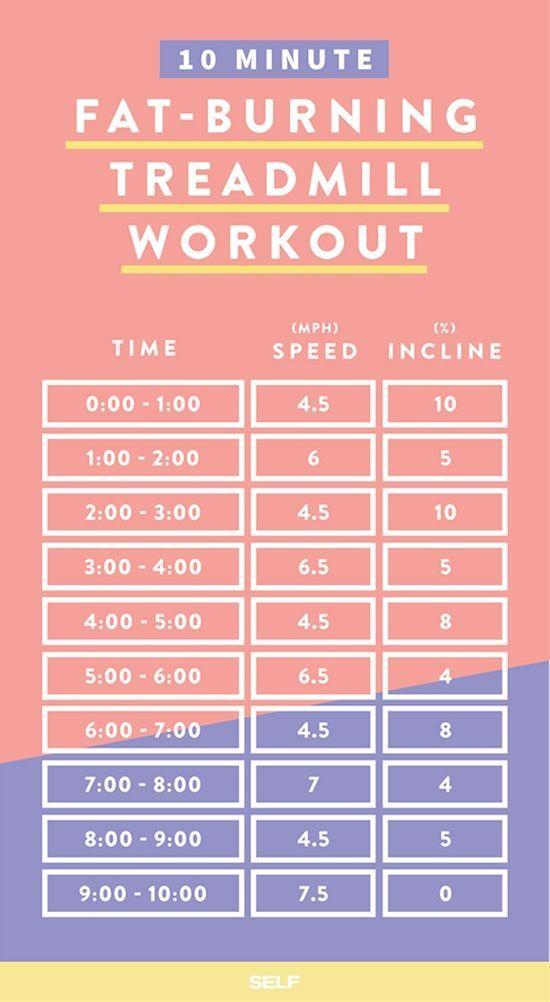 每个女人都想拥有一个美丽健康的身体,但是一整天在办公桌上工作都无济于事。我们明白,有时候在一天中没有足够的时间来完成全部锻炼或去健身房。所以,我们为您带来了20分钟的练习,只需十分钟即可完成,这些练习可以让您在白天感觉更好,并在短时间内让您保持健康。