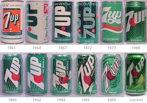 Soft Drink Can Design Through the Ages | StockLogos.com