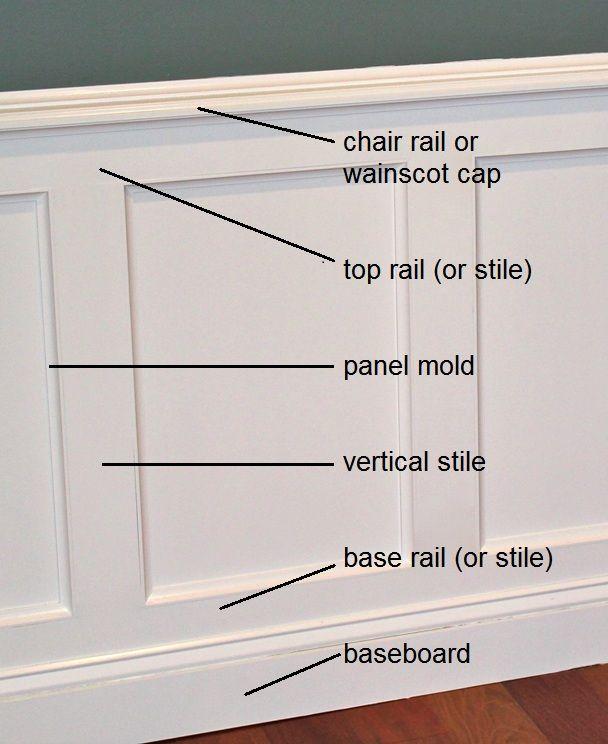平面护墙板 -  Google搜索