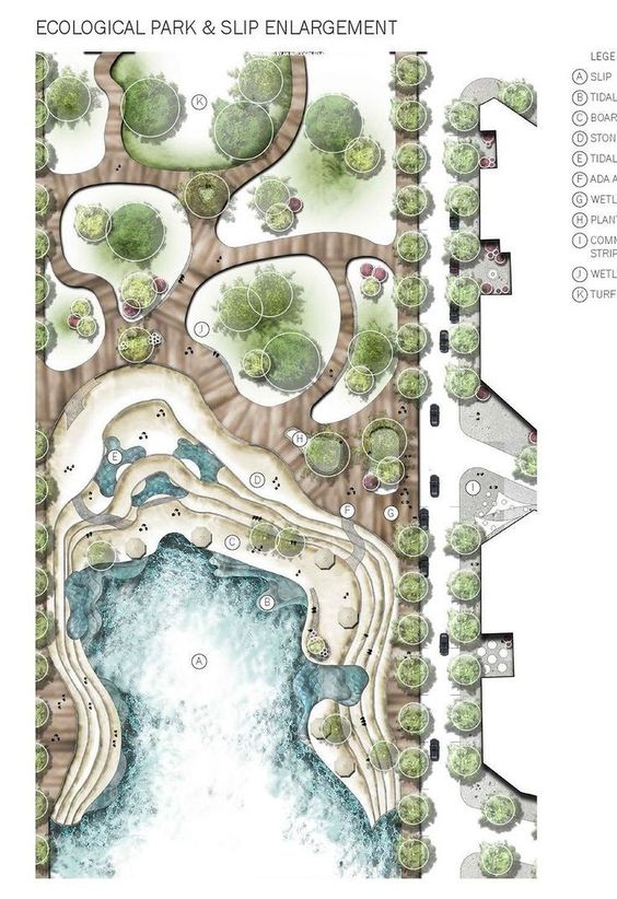 Stunning All You Need To Know About Landscape Architecture https://architecturemagz.com/all-you-need-to-know-about-landscape-architecture/