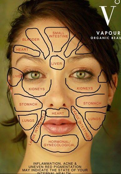 我看到了这张图,并且知道我必须与我的读者分享。所以我经常在随机的地方得到粉刺,并想知道为什么地球上他们出现在哪里。感谢Vapor Organic Beauty的这张图表!我猜,大多数女性在下巴区域都会得到粉刺,这要归功于...阅读更多Zits ...为什么他们会出现在他们所在的位置