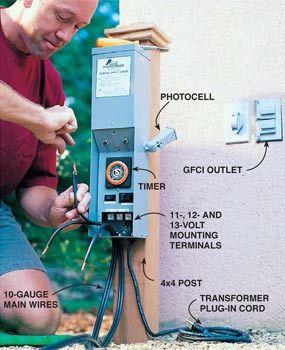 在户外安装低压照明是一个大影响的DIY项目。而且由于它的电压很低,即使是初学者也可以安全使用和安装。