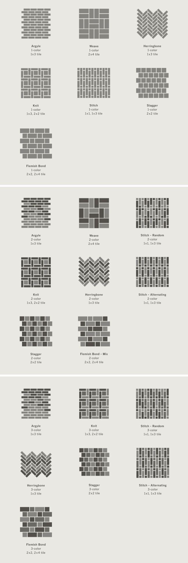 Tile layouts