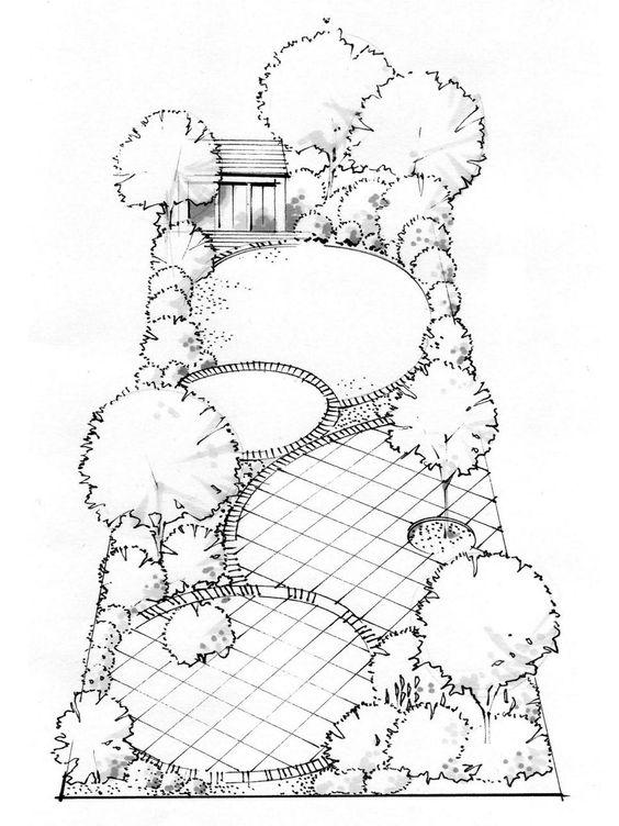 探索园林景观设计的想法,包括计划和图片。从HGTV的专家处了解景观设计。