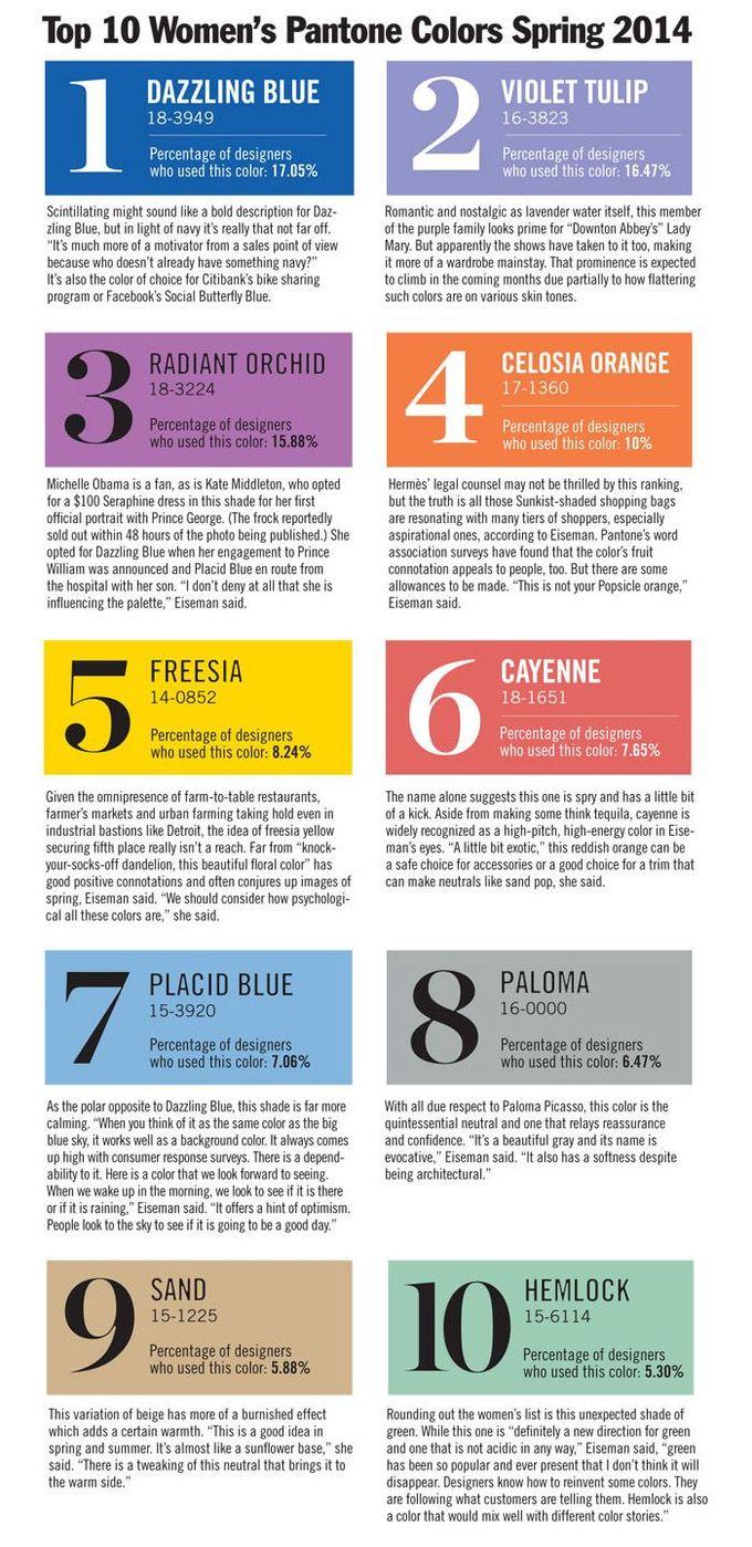 Pantone 2014 Spring Womens Top Colors