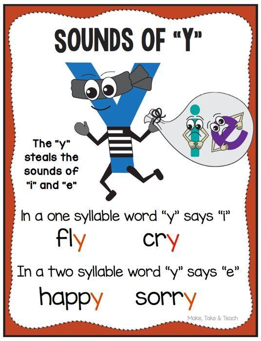 有很多拼音规则!我们的大多数小孩都能够打破代码并成为流畅的读者,这真是太神奇了。在学生学习字母和字母的声音之后,我们通过教他们某些字母可以有不同的声音,这取决于...
