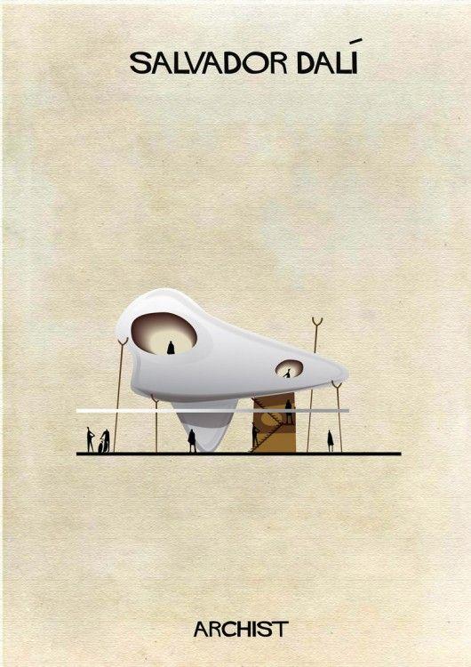 ARCHIST:重建建筑的着名艺术插图