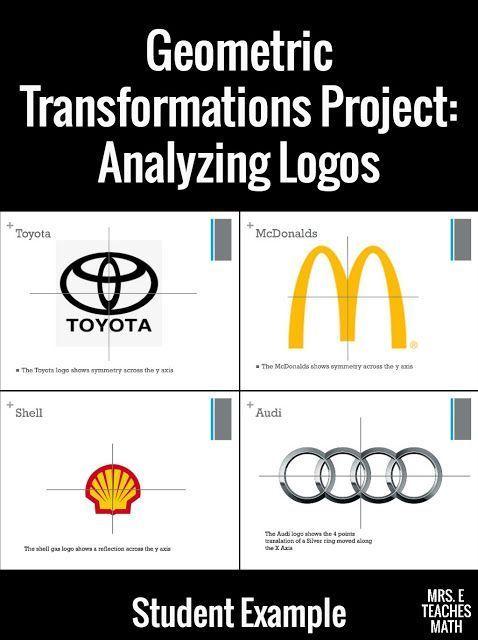 当谈到几何中的转换单元时,我有一个我喜欢使用的小型项目。首先,我在课堂上展示不同的公司标志,我们谈论我们看到的不同转变
