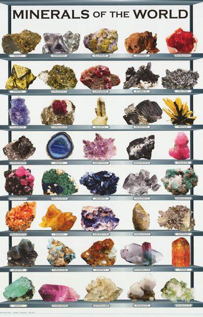 世界矿物的伟大海报 - 宝石的天然形式!适合地质课堂和珠宝店。完全许可。快速发货。 24x36英寸。需要海报坐骑..? bm8812