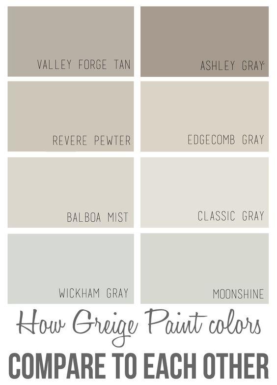 最好的本杰明摩尔greige颜色和他们如何比较彼此!
