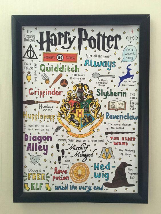 哈利波特可以说是现代世界最着名的系列书籍,在迄今为止已售出4.5亿张的畅销书系列中名列前茅。我们知道你喜欢巫师世界的一切,所以为什么不用精美的手绘海报表达你的感激之情呢? ✩我们所有的海报都是手工绘制的,然后才能打印到200gsm的卡片上,并且不包括照片中的水印或框架!尺寸���以在尺寸选择的下拉列表中查看。 ✩喜欢这个?为什么不看看我们的相关产品? ☆金色飞贼海报:☆霍格沃茨标志: