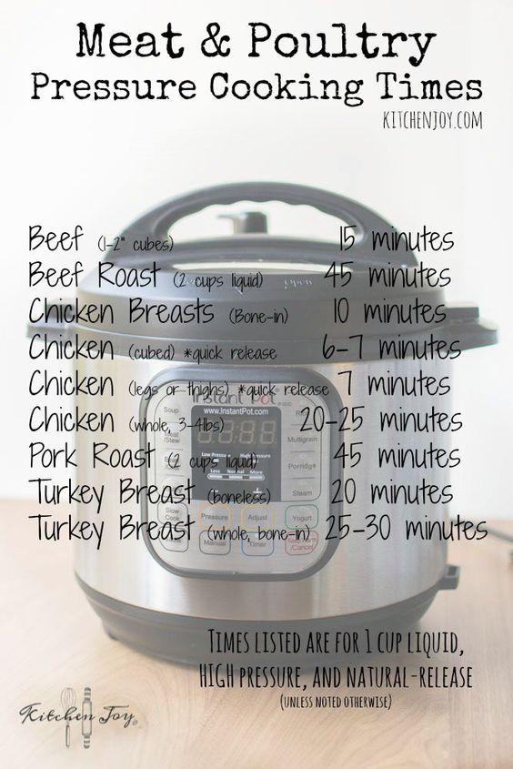 压力锅基础知识:日常使用有助于让我度过一个简单的一周。我们将谈论蒸蔬菜,鸡胸肉,自制鸡汤和煮鸡蛋。