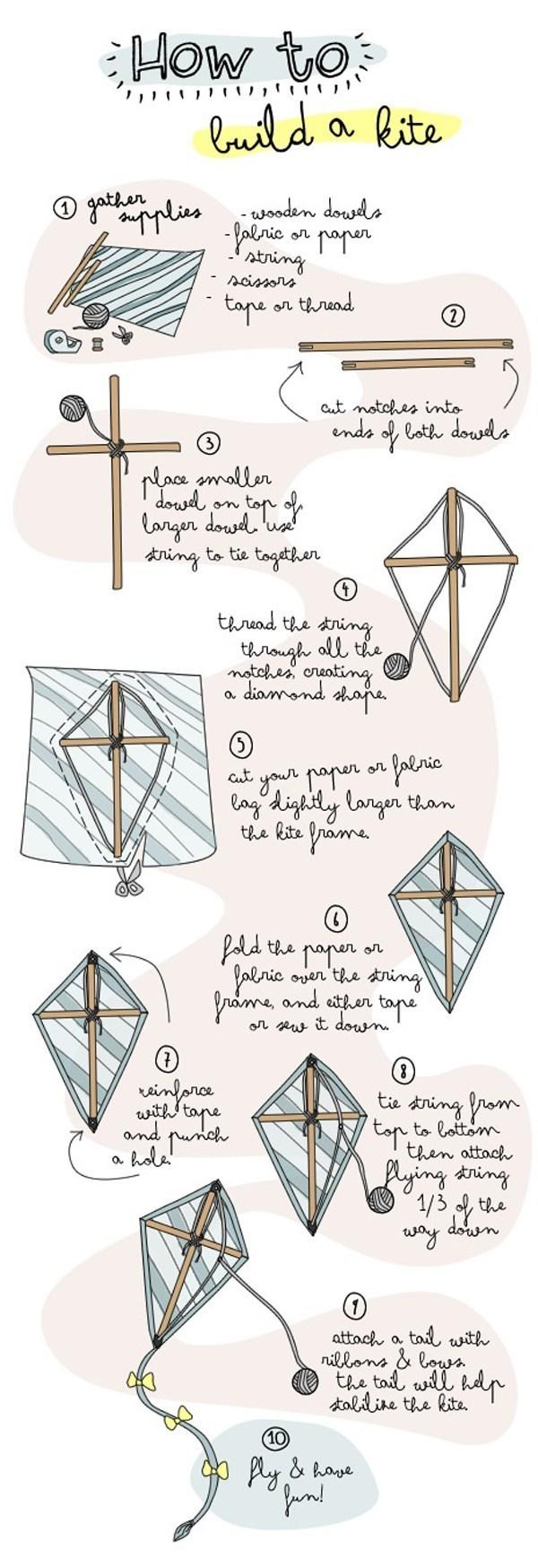 如何建立一个简单的风筝。