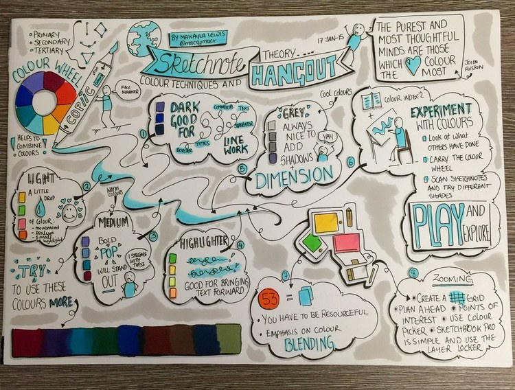 #TodaysDoodle No 107 Colourful Sketchnotes from #SketchnoteHangout #3: Colour Techniques and Theory | Flickr - Photo Sharing!