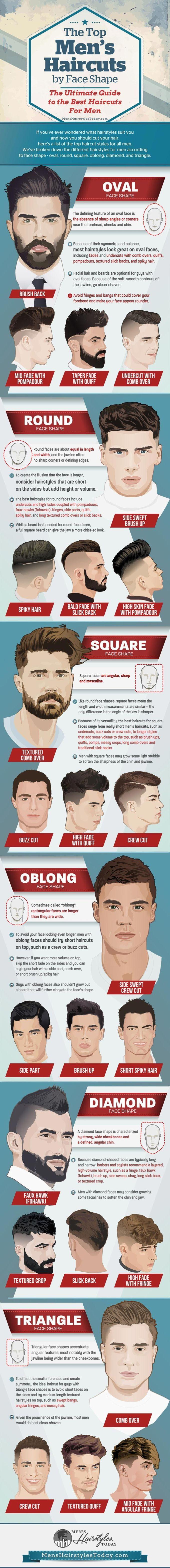 适合男士的最佳发型 - 男士理发的终极指南(淡化,底切,蓬巴杜,侧面部分,梳理,夸张和尖尖的头发)