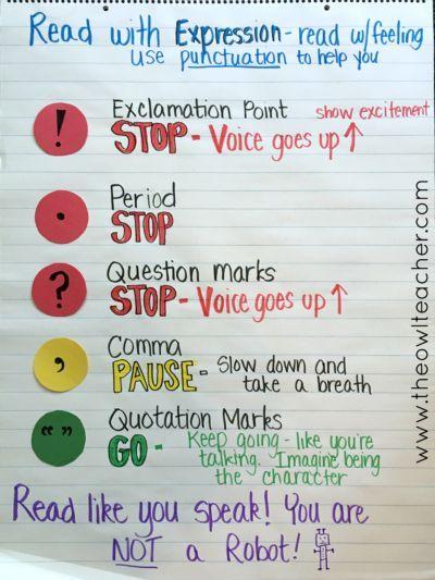 阅读的流畅性不仅仅是速度和准确性。用这些有趣的想法帮助你的学生学习流利的表达方式!