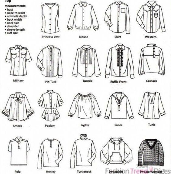 不同类型的上衣