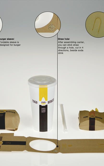 This New Fast Food Packaging System Makes Eating Junk Easier–But Also Less Wasteful