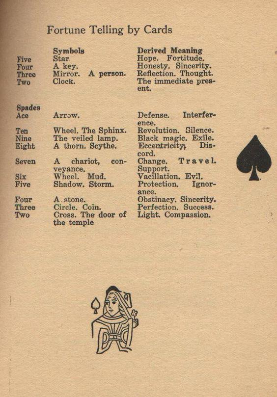 Cartomancy扑克牌|卡片形式的卡片形式出现后很快就出现了