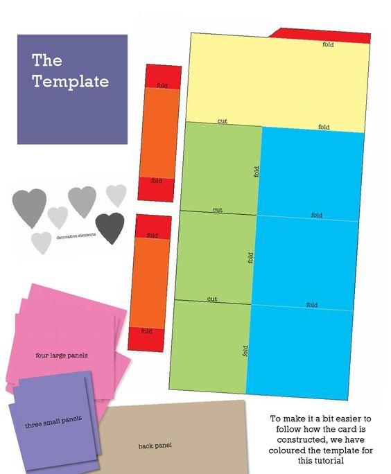 一步一步教程制作弹出框卡