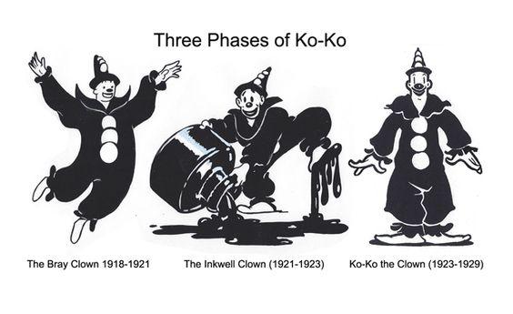 Cartoon Icons – Ko-Ko the clown