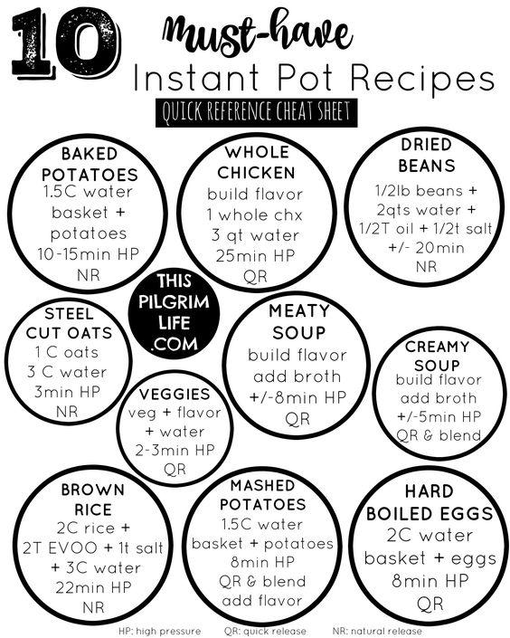 无论您是新的Instant Pot主人,还是已经使用过一段时间,这份15大必备必备Instant Pot食谱的清单都适合您!继续阅读提示,食谱,和一个真棒,免费打印!准备好,朋友,因为这里有很多!你可能想要继续前进,并且[...]