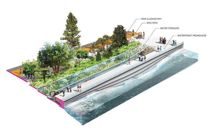 现场运营西雅图海滨提案