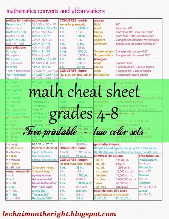 下载4-8年级的免费数学备忘单,包括缩写,转换等等!