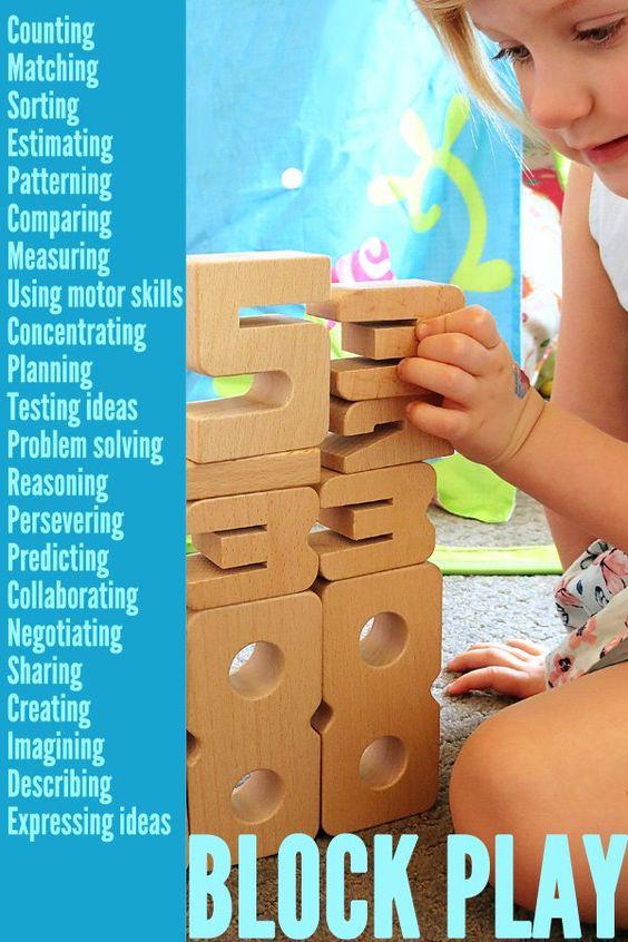 积木和建筑玩具是适合所有年龄段儿童的神奇学习玩具。以下是儿童在玩积木时学习的20多种方式。