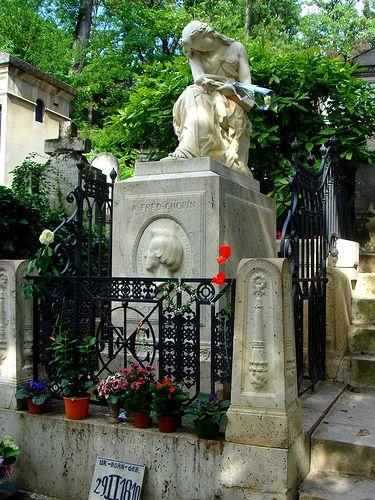肖邦的坟墓在Pere Lachaise公墓的