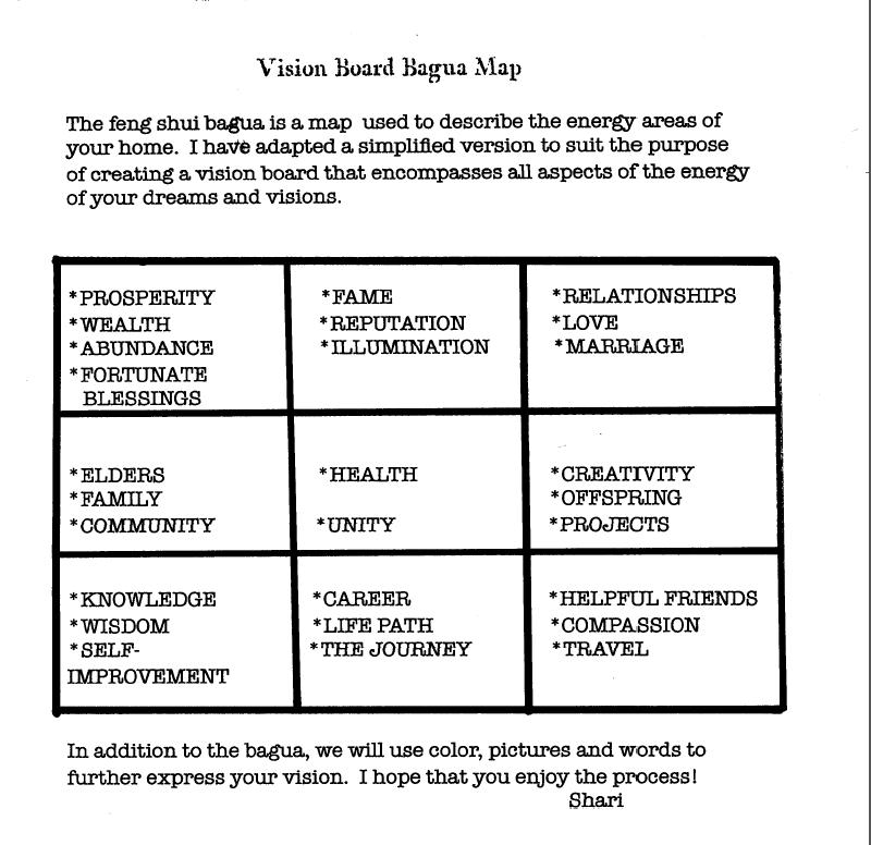 如何使用Bagua地图在七个简单的步骤中创建视觉板,并包括免费的可打印。第2部分包括如何制定战略......