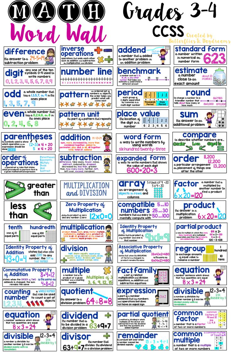 使用丰富多彩的数学词汇Word Wall提高课堂数学素养。该产品包括整个年份的3-4级数学词汇。每个彩色字卡都包含图片和视觉元素,以帮助学生更深入地获得