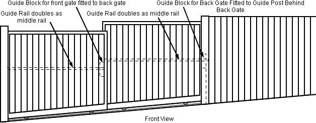 Image result for sliding garage gates on a slope