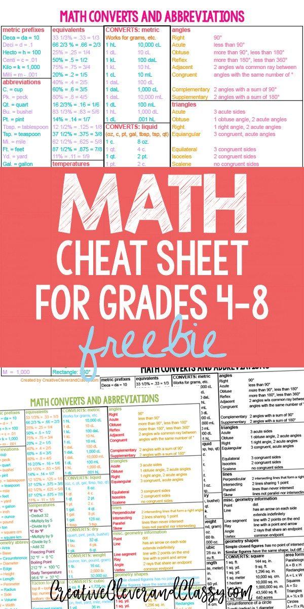 对于所有与数学斗争的人来说,这里是数学作弊表!它的功能如同讲义,除了参考活页夹或免费的家庭学校数学