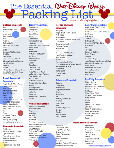 很快就要去迪士尼乐园了?你想在离开前打印沃尔特迪士尼世界装箱清单。 #Walt迪斯尼世界#DisneySMMC