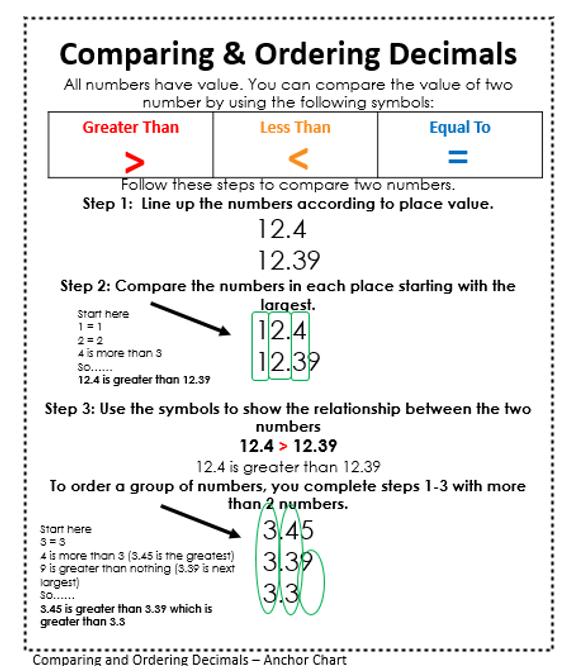 本产品包含5个用于交互式数学杂志的条目!涵盖的技能包括: - 小数 - 表示小数 - 压缩和排序小数 - 小数对分数 - 数字上的小数每个条目都带有4页的活动值! - 小米主播