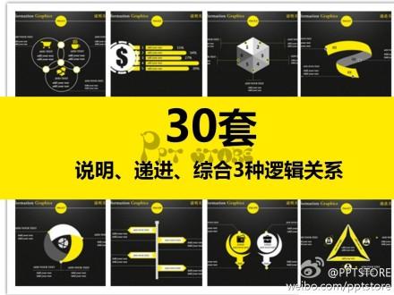 【最新PPT图表】黄色系列图表四,内含30套简约大气商务报告信息化图表,创意实用。http://t.cn/8srhxkP 视频演示:|2014年简约大气商务报告信息化图表(30套)—黄色系列(第四部) #色彩#