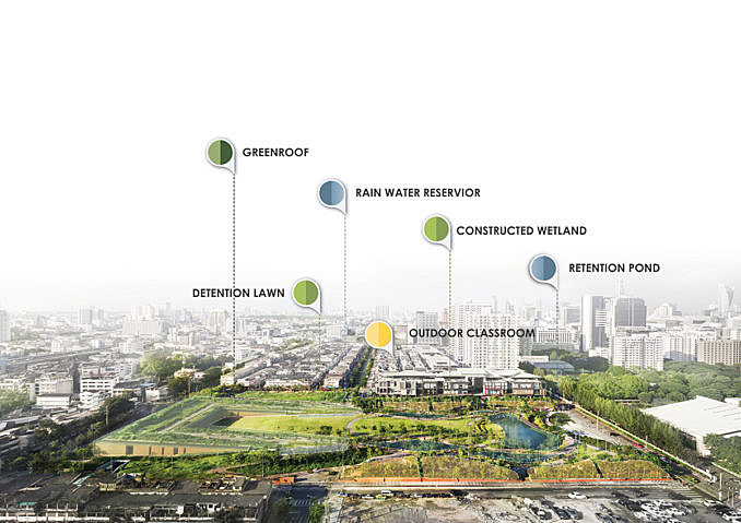 Chulalongkorn Centenary Park – green infrastructure for the city of Bangkok September 17, 2018,AEDT