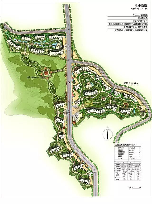 100个高清小区规划彩平图 快抱走。。。