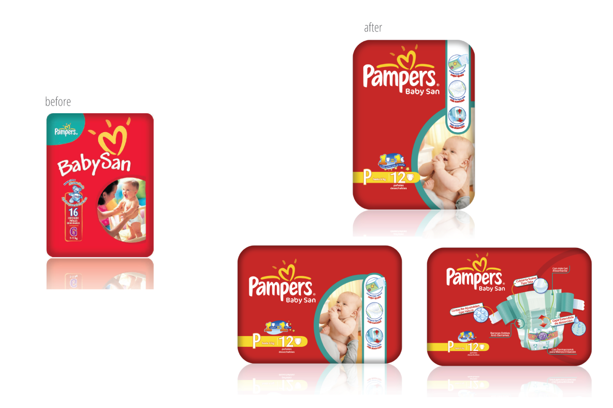 Pampers | Relaunch Low Income Markets