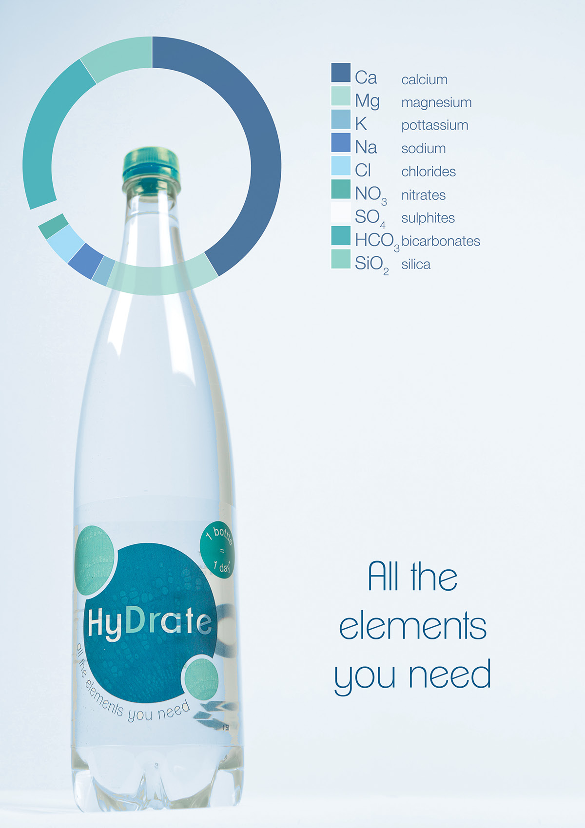 HyDrate Mineral Water