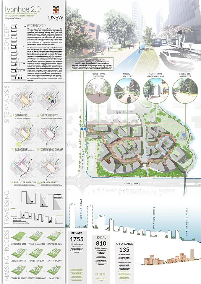 Ivanhoe 2.0 - National Affordable Housing Consortium (NAHC) Student Design Competition - Panels
